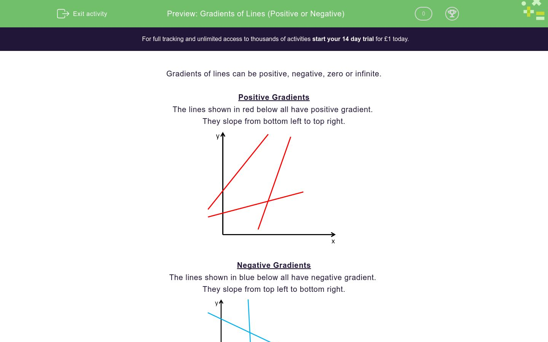 'Gradients of Lines (Positive or Negative)' worksheet