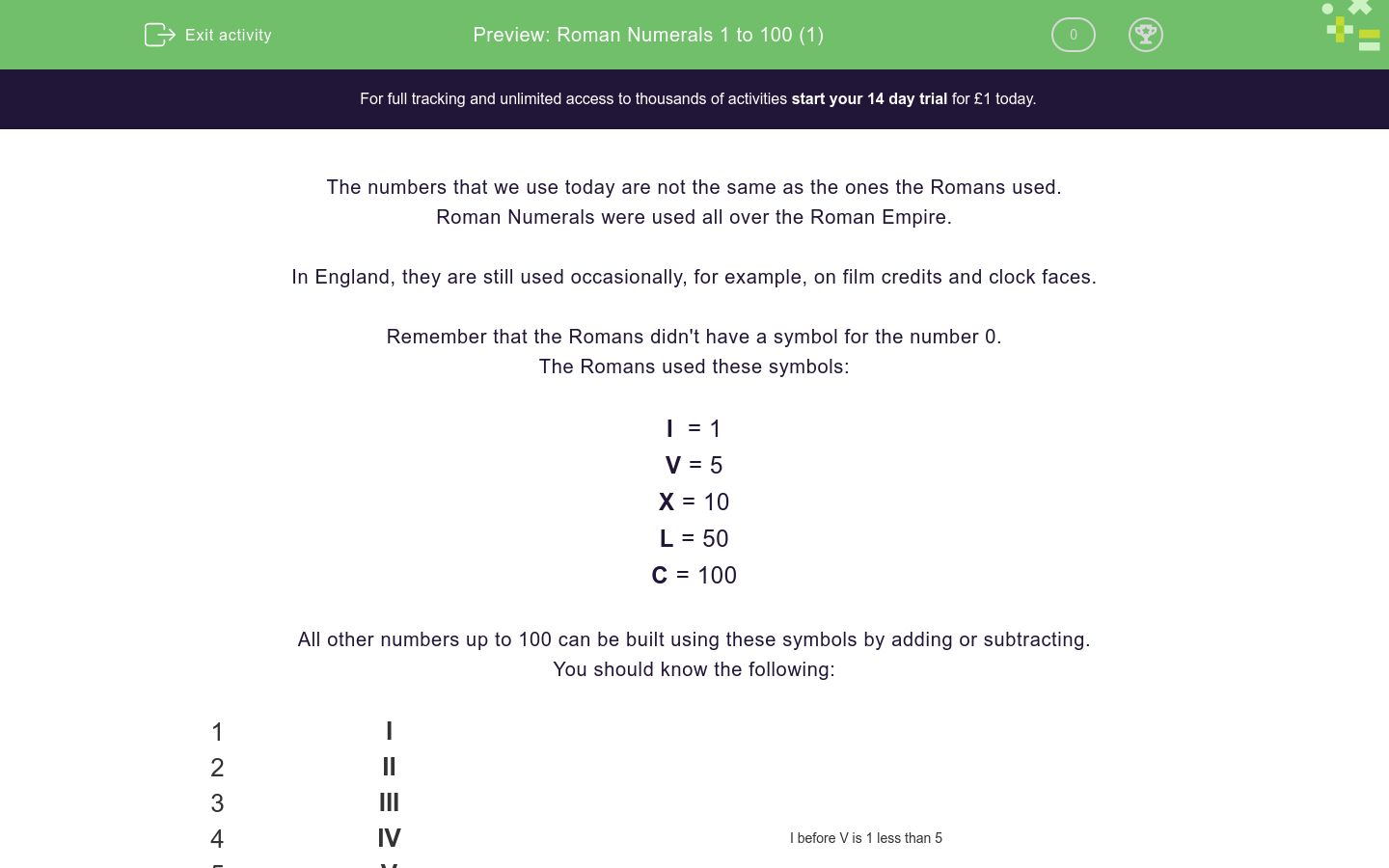 'Roman Numerals 1 to 100 (1)' worksheet