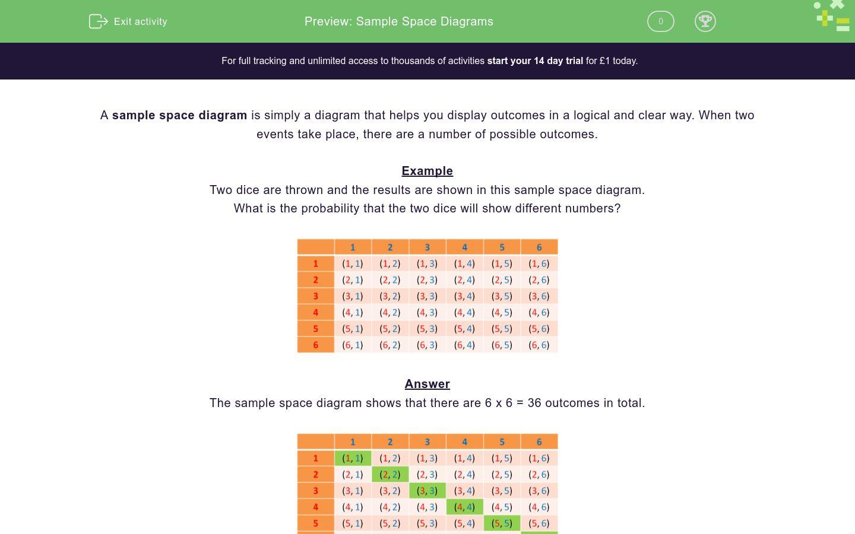 'Sample Space Diagrams' worksheet