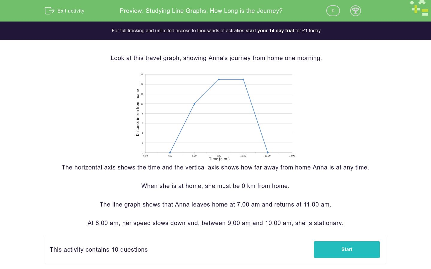 'Studying Line Graphs: How Long is the Journey?' worksheet