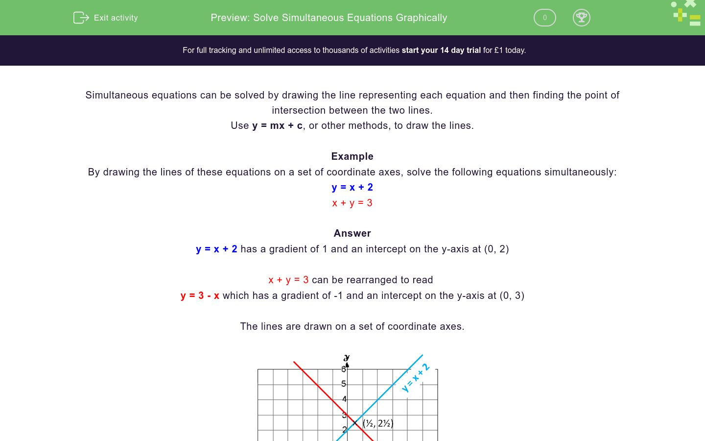 'Solving Simultaneous Equations Graphically (1)' worksheet