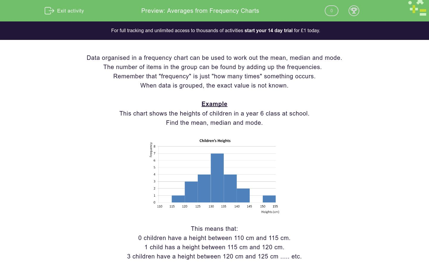 'Averages from Frequency Charts' worksheet