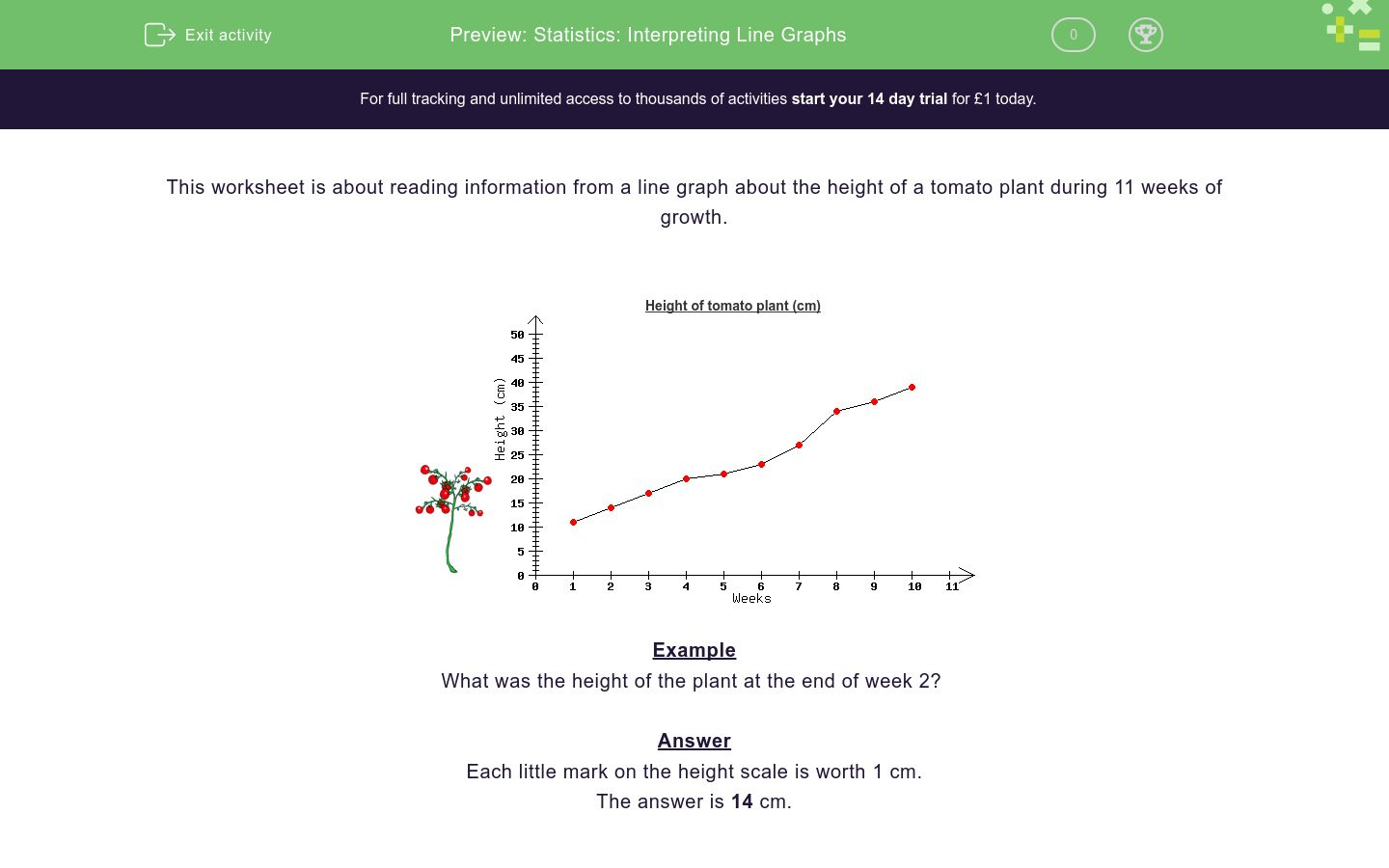 'Statistics: Interpreting Line Graphs' worksheet