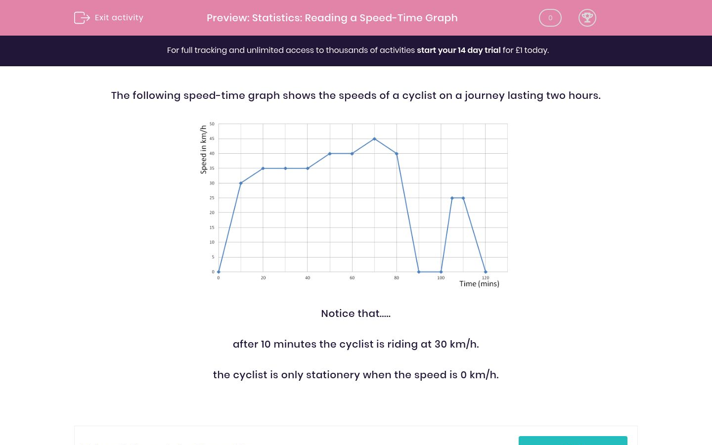 'Statistics: Reading a Speed-Time Graph' worksheet