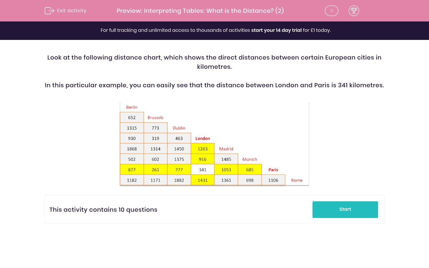 'Interpreting Tables: What is the Distance? (2)' worksheet