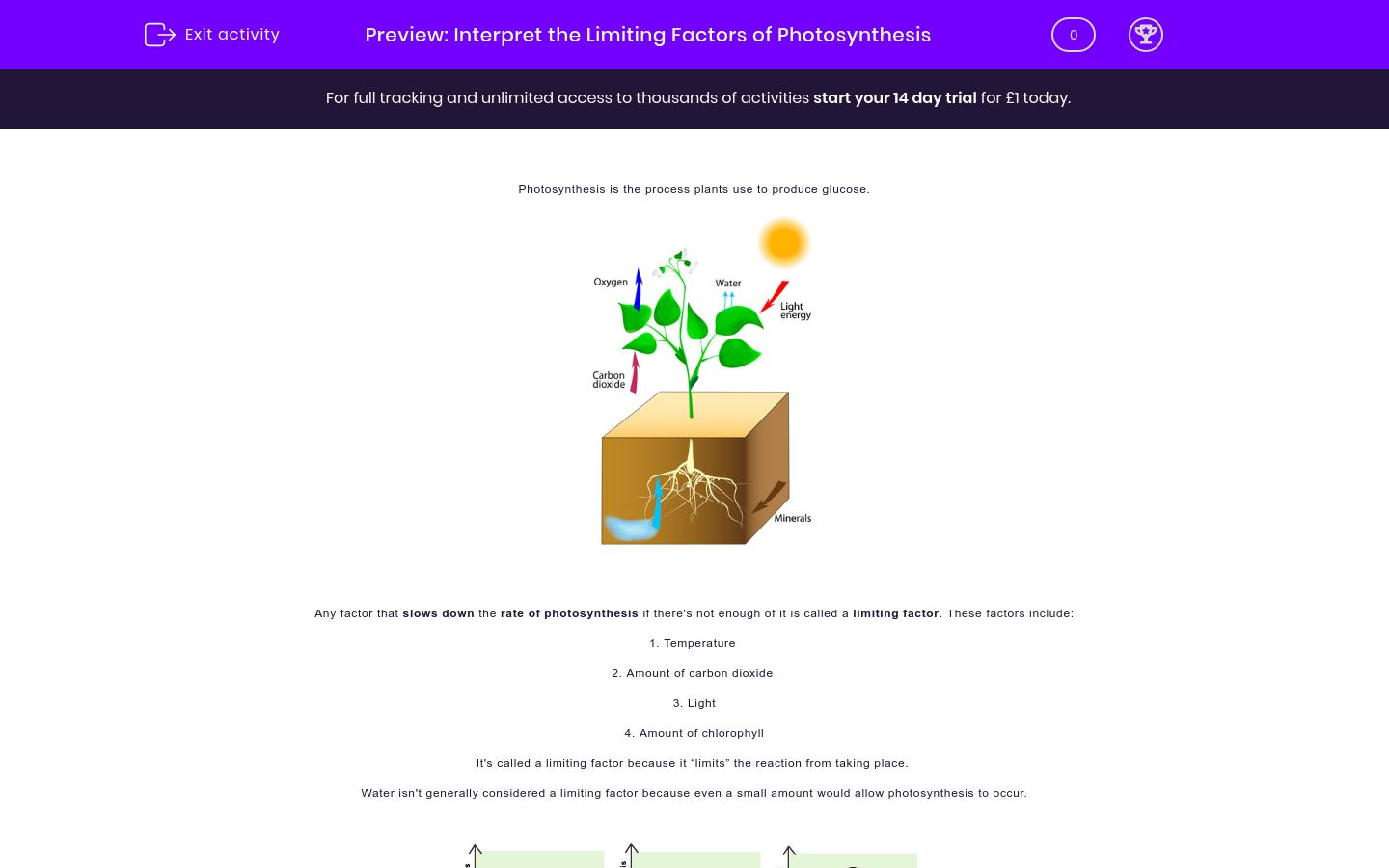 'Interpret the Limiting Factors of Photosynthesis' worksheet