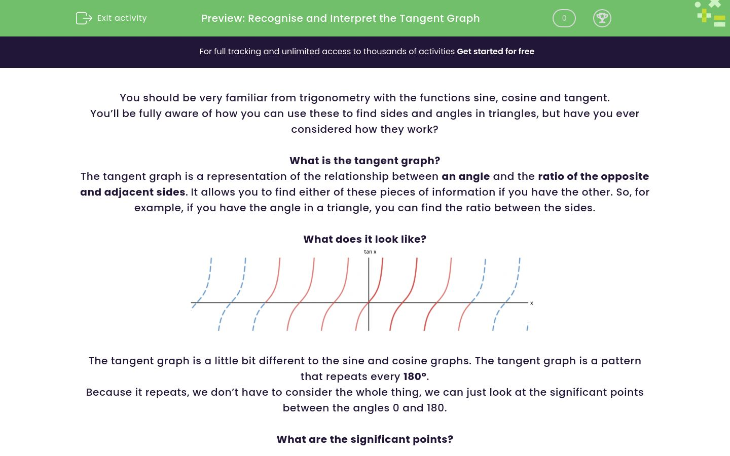 'Recognise and Interpret the Tangent Graph' worksheet