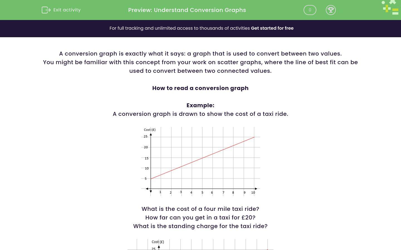 'Understand Conversion Graphs' worksheet