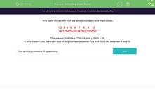 'Estimating Cube Roots' worksheet