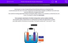 'Describe the Process of Electrolysis' worksheet