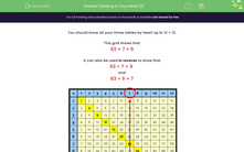 'Dividing in Your Head (2)' worksheet