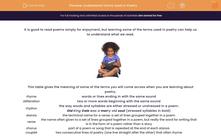 'Understand Terms Used in Poetry' worksheet
