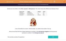 'Using the correct pronoun in writing 2' worksheet